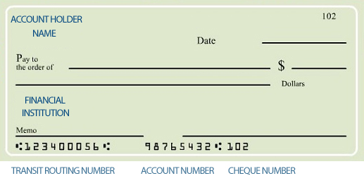 USAA Routing numbers